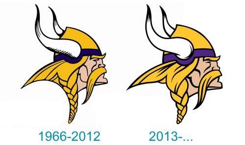 Histoire du logo Vikings