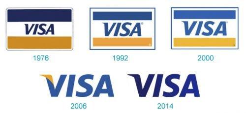 Histoire du logo Visa