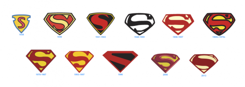 Histoire logo Superman