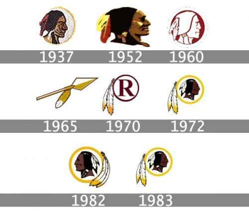 Histoire-logo-Redskins
