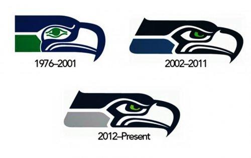 Histoire logo Seahawks