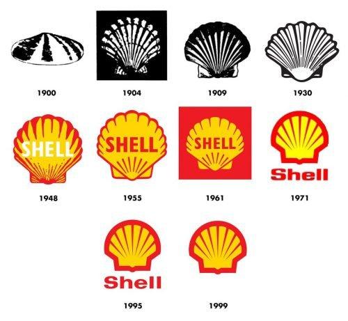 Shell logo | Tous les logos
