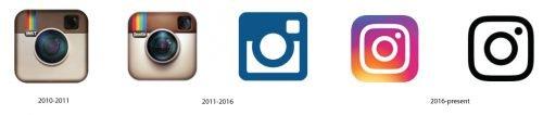 Histoire du logo Instagram