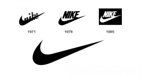 Histoire logo Nike