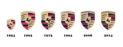 Histoire logo Porsche