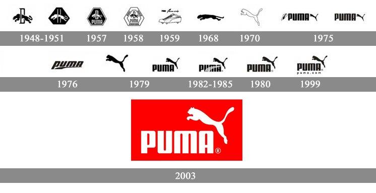 Histoire logo Puma