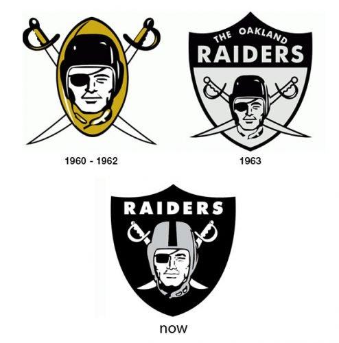 Histoire logo Raiders