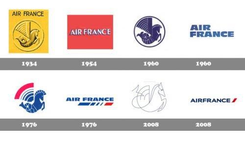 Histoire logo Air France