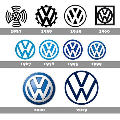 Histoire logo Volkswagen