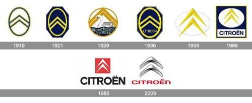 Logo Citroën history
