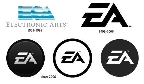Electronic Arts EA logo histoire
