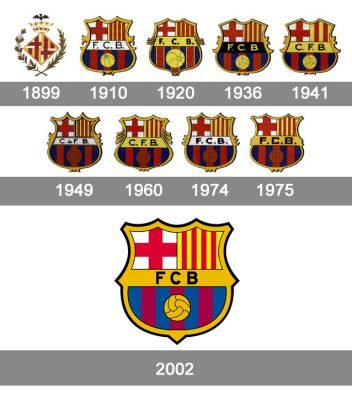 Histoire logo FC Barcelona