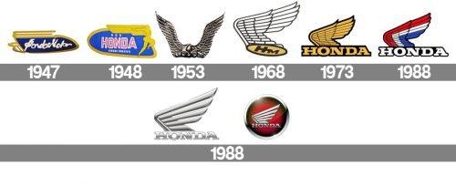 Histoire logo Honda