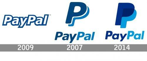 Histoire logo PayPal