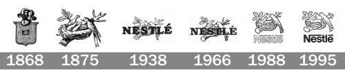 Histoire logo Nestlé