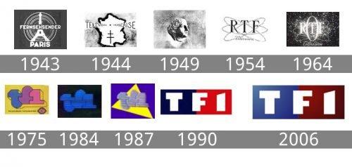 Histoire logo TF1
