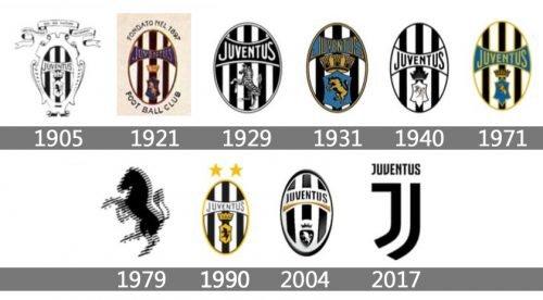 Juventus logo histoire