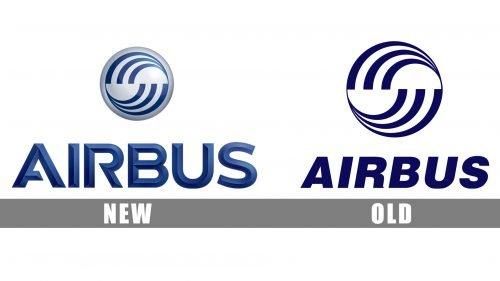 Airbus logo histoire