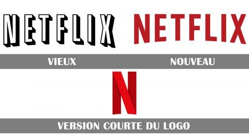 Histoire logo Netflix