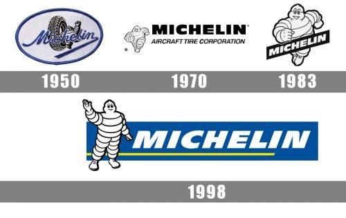 Michelin logo Histoire