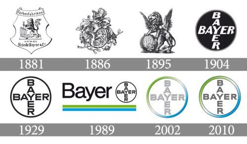 Histoire logo Bayer