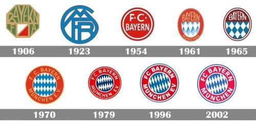 Histoire logo Bayern Munich