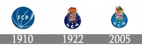 Histoire logo FC Porto