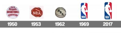 Histoire logo NBA