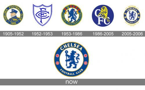 Logo Chelsea historia