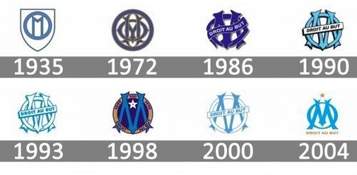 Olympique de Marseille logo histoire