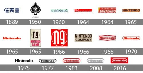 Histoire du logo Nintendo