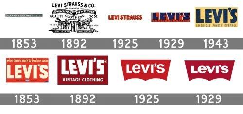 Histoire logo Levis