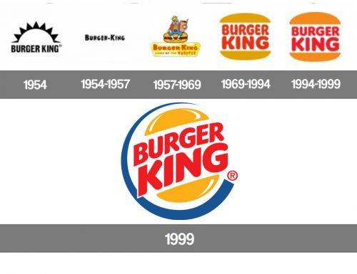 Histoire logo Burger King