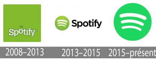 Histoire logo Spotify