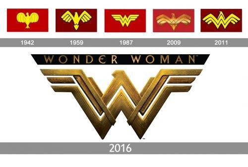 Histoire logo Wonder Woman