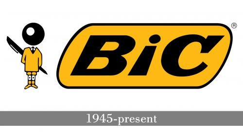 Histoire logo Bic