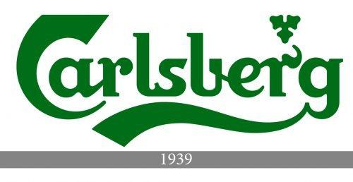 Histoire logo Carlsberg