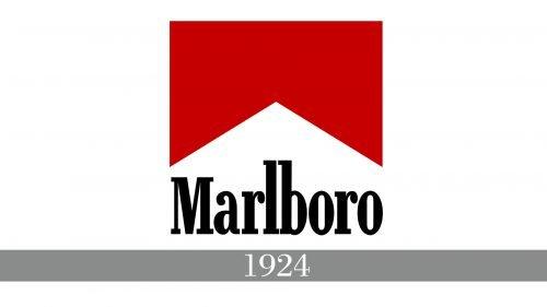 Logo Marlboro histoire