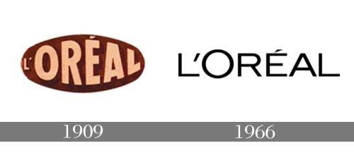 Logo L`Oréal histoire