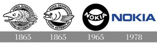 logo Nokia histoire