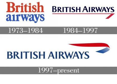 British Airways logo histoire