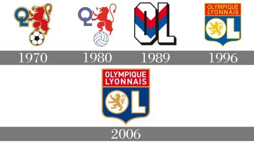 Histoire logo Lyon