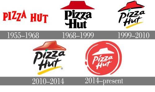 Histoire logo Pizza Hut