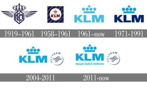 Historique logo KLM