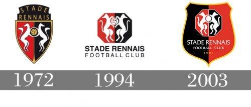 Histoire logo Stade Rennes