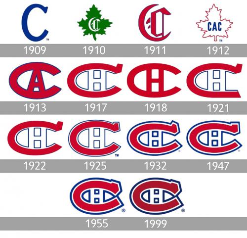 Logo Montreal Canadiens histoire