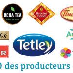 🍵 Top 10 des producteurs de thé