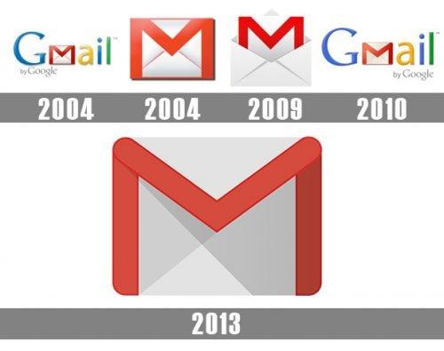 historique gmail logo