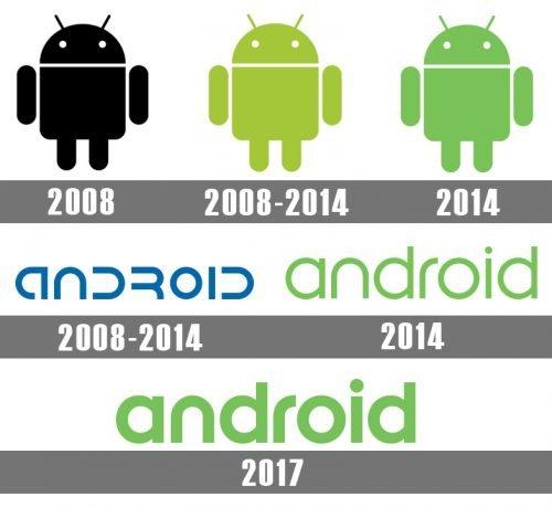 logo Android Histoire