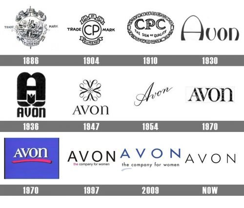 logo Avon Histoire